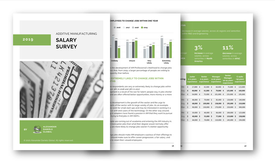 Salary-Survey-3D-Printing-2019-Cover-Image-(1)