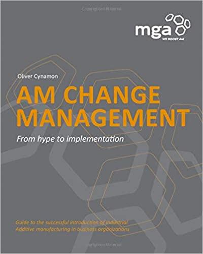 AM-CHANGE-MANAGEMENT